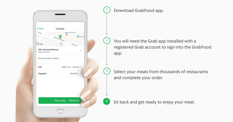 How to Use the GrabFood App | Mea in Bacolod